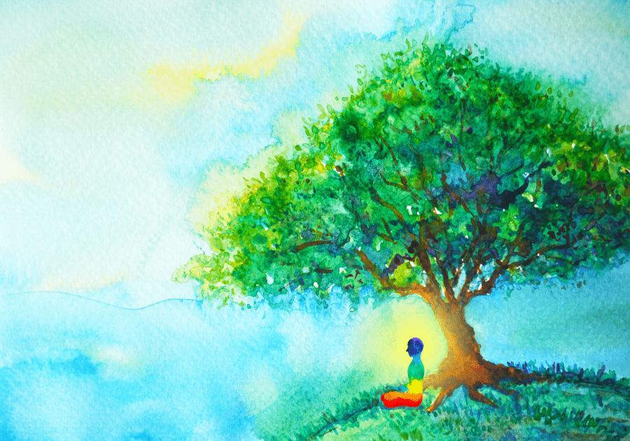нива на духовно развитие